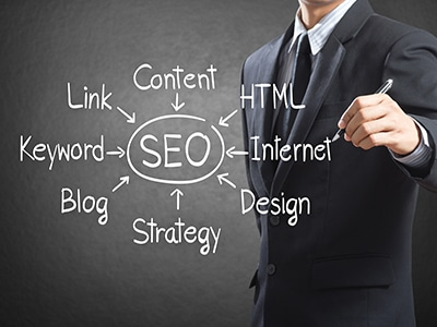 IMM Short Courses - Marketing & Advertising - Search Engine and Content Marketing